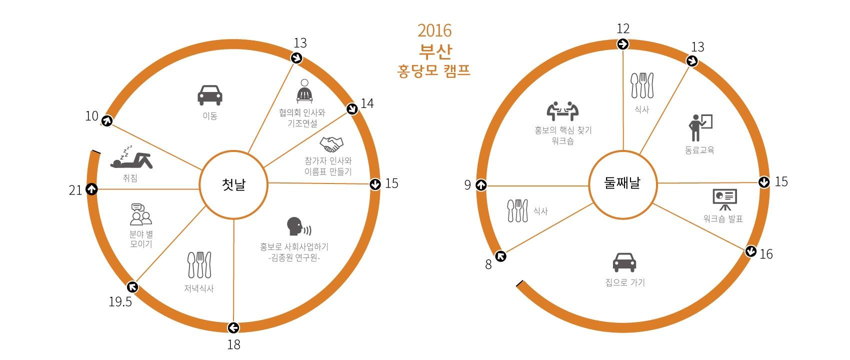 0. 부산홍당모시간표_현수막_3mX1.27m.jpg